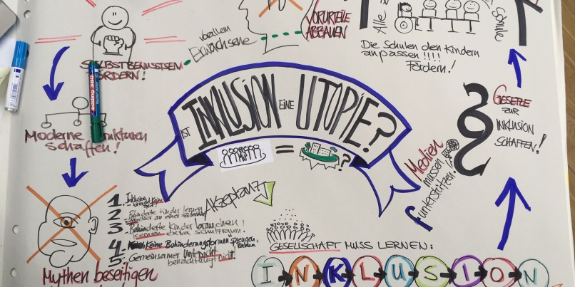 Graphic Recording Trainingswerkstatt